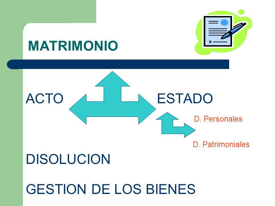 MATRIMONIO ACTO ESTADO D. Personales D. Patrimoniales DISOLUCION GESTION DE LOS BIENES