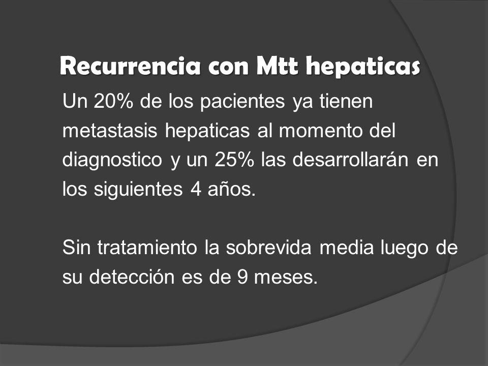 Un 20% de los pacientes ya tienen metastasis hepaticas al momento del diagnostico y un 25% las desarrollarán en los siguientes 4 años.