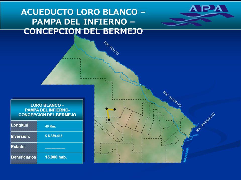 RIO TEUCO RIO BERMEJO RIO PARAGUAY SEGUNDO ACUEDUCTO PARA EL INTERIOR Longitud Inversión: Estado: Beneficiarios LORO BLANCO – PAMPA DEL INFIERNO- CONC