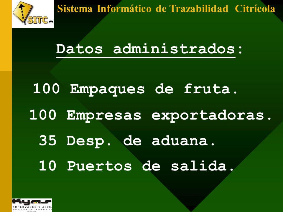 Sistema Informático de Trazabilidad Citrícola Datos administrados: 100 Empaques de fruta. 100 Empresas exportadoras. 35 Desp. de aduana. 10 Puertos de