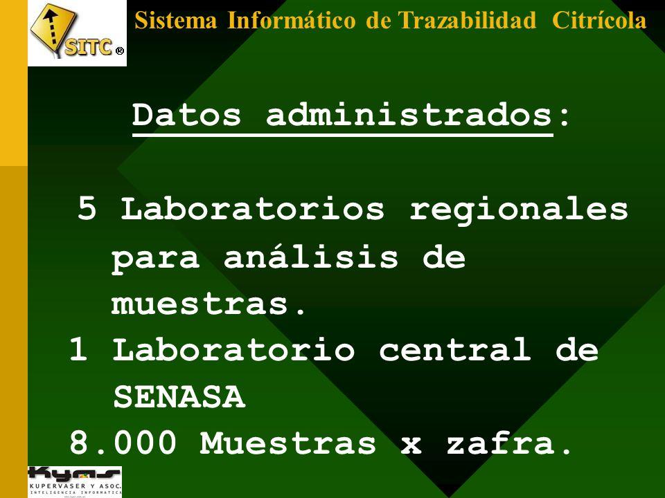 Sistema Informático de Trazabilidad Citrícola Datos administrados: 5 Laboratorios regionales para análisis de muestras. 1 Laboratorio central de SENAS