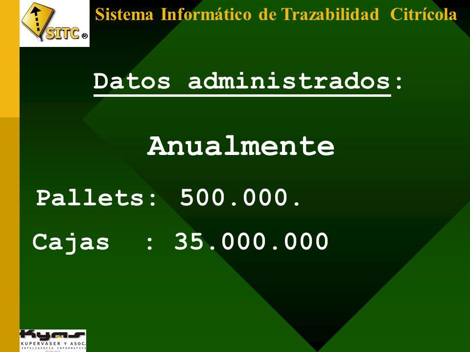 Sistema Informático de Trazabilidad Citrícola Datos administrados: Anualmente Pallets: 500.000. Cajas : 35.000.000