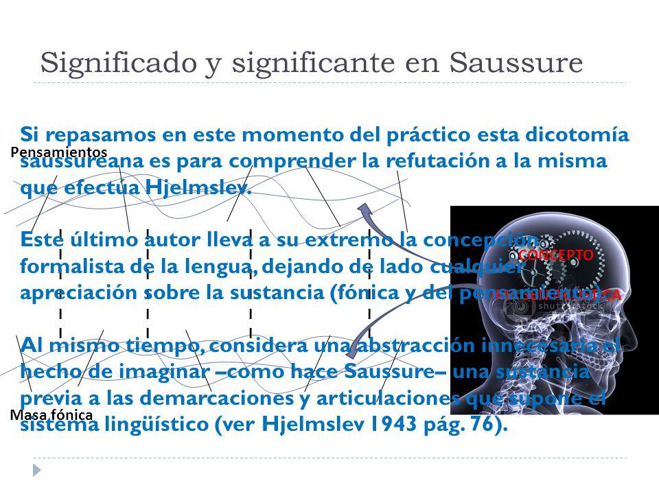 Significado y significante en Saussure CONCEPTO IMAGEN ACÚSTICA Pensamientos Masa fónica IIIIIIIIIIII IIIIIIIIIIII IIIIIIIIIIII IIIIIIIIIIII Si repasa