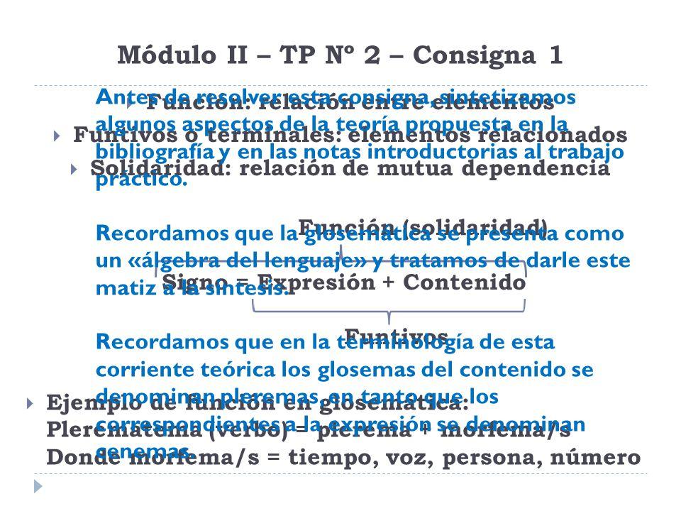 Módulo II – TP Nº 2 – Consigna 1 Función: relación entre elementos Funtivos o terminales: elementos relacionados Solidaridad: relación de mutua depend
