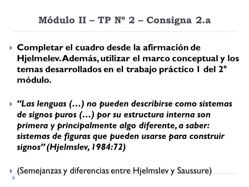 Módulo II – TP Nº 2 – Consigna 2.a Plano de la expresión: imperdonableim – posiblei – m – a – g – e – n im – perfecto Plano del contenido soyrápidoauto – s somosrápidamentegurú – es serrapidísimocasa – s esrapidezmaní – es Antes de resolver esta consigna, observamos que las figuras en el plano de la expresión se revelan a través del método de permutación; en primer lugar obtenemos morfemas (el sufijo im y su equivalente in, portadores de contenido) y en segundo lugar fonemas (sin correlato en el plano del contenido).
