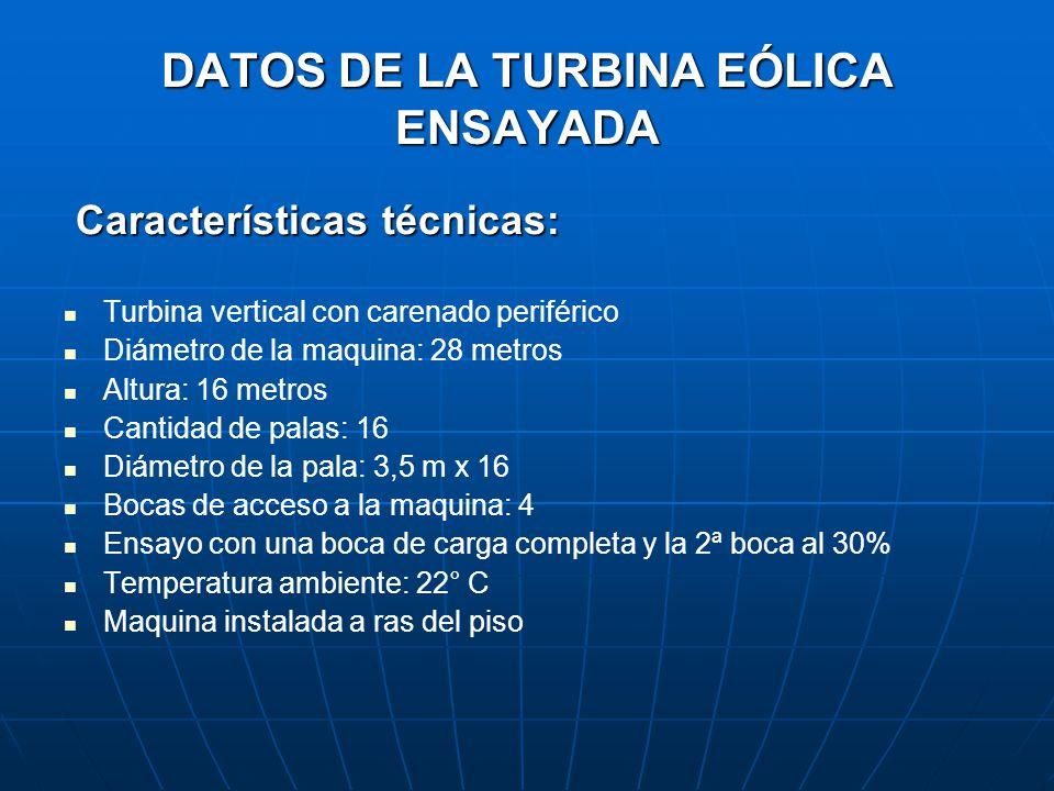 DATOS DE LA TURBINA EÓLICA ENSAYADA Características técnicas: Características técnicas: Turbina vertical con carenado periférico Diámetro de la maquina: 28 metros Altura: 16 metros Cantidad de palas: 16 Diámetro de la pala: 3,5 m x 16 Bocas de acceso a la maquina: 4 Ensayo con una boca de carga completa y la 2ª boca al 30% Temperatura ambiente: 22° C Maquina instalada a ras del piso