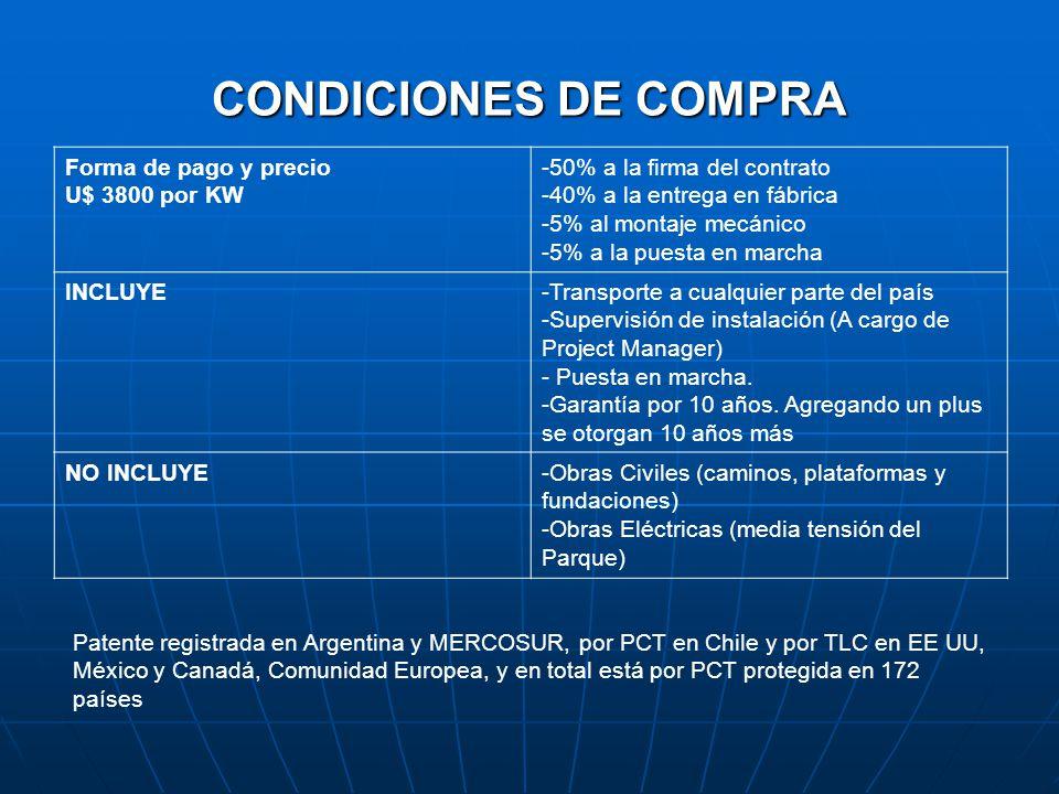 CONDICIONES DE COMPRA Forma de pago y precio U$ 3800 por KW -50% a la firma del contrato -40% a la entrega en fábrica -5% al montaje mecánico -5% a la puesta en marcha INCLUYE-Transporte a cualquier parte del país -Supervisión de instalación (A cargo de Project Manager) - Puesta en marcha.