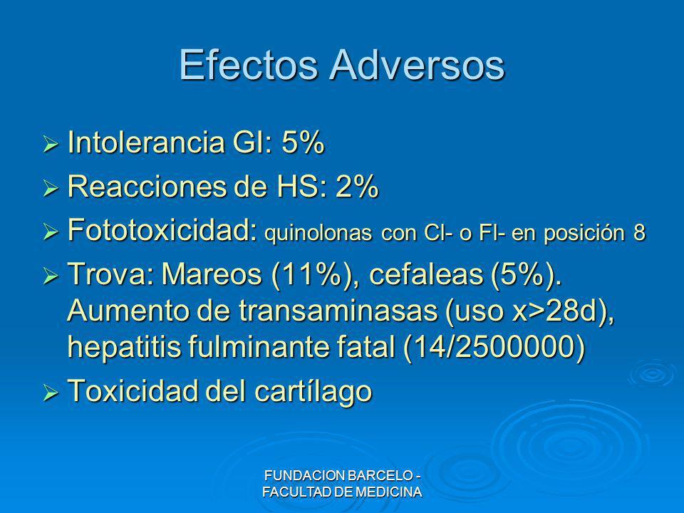 FUNDACION BARCELO - FACULTAD DE MEDICINA Efectos Adversos Intolerancia GI: 5% Intolerancia GI: 5% Reacciones de HS: 2% Reacciones de HS: 2% Fototoxici