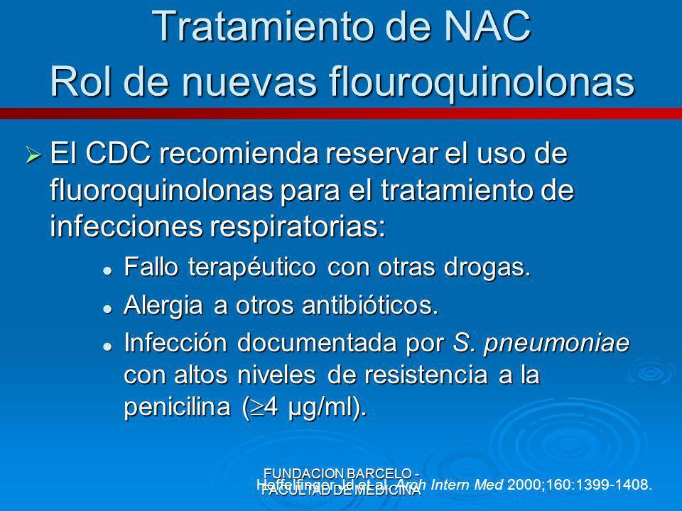FUNDACION BARCELO - FACULTAD DE MEDICINA Heffelfinger Jd et al. Arch Intern Med 2000;160:1399-1408. Tratamiento de NAC Rol de nuevas flouroquinolonas