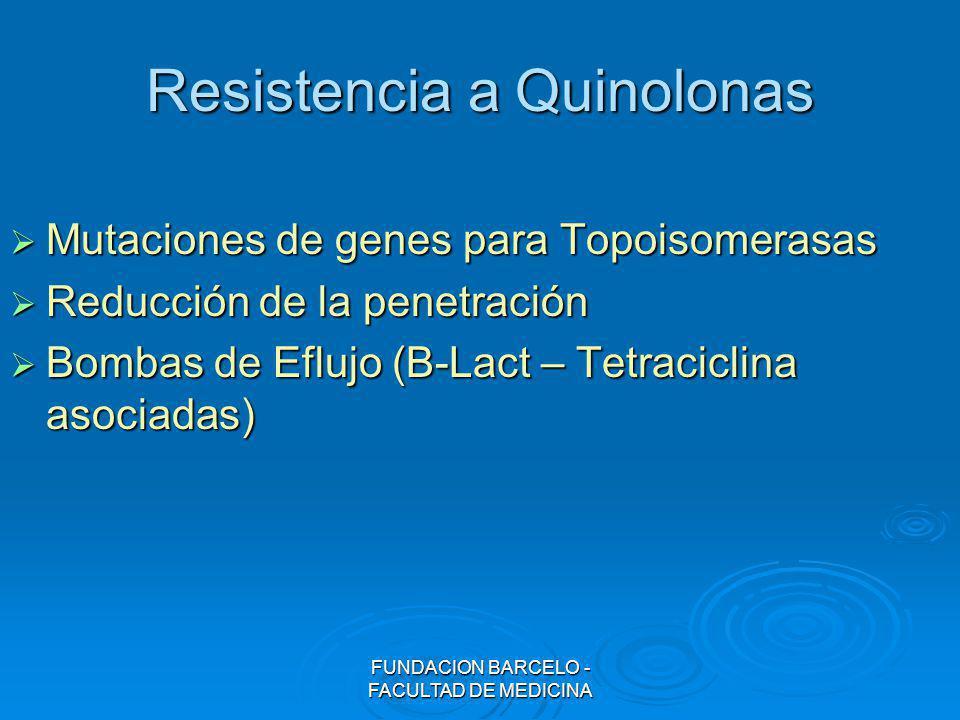 FUNDACION BARCELO - FACULTAD DE MEDICINA Resistencia a Quinolonas Mutaciones de genes para Topoisomerasas Mutaciones de genes para Topoisomerasas Redu