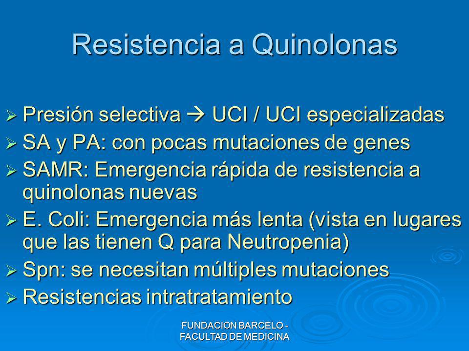 FUNDACION BARCELO - FACULTAD DE MEDICINA Resistencia a Quinolonas Presión selectiva UCI / UCI especializadas Presión selectiva UCI / UCI especializada