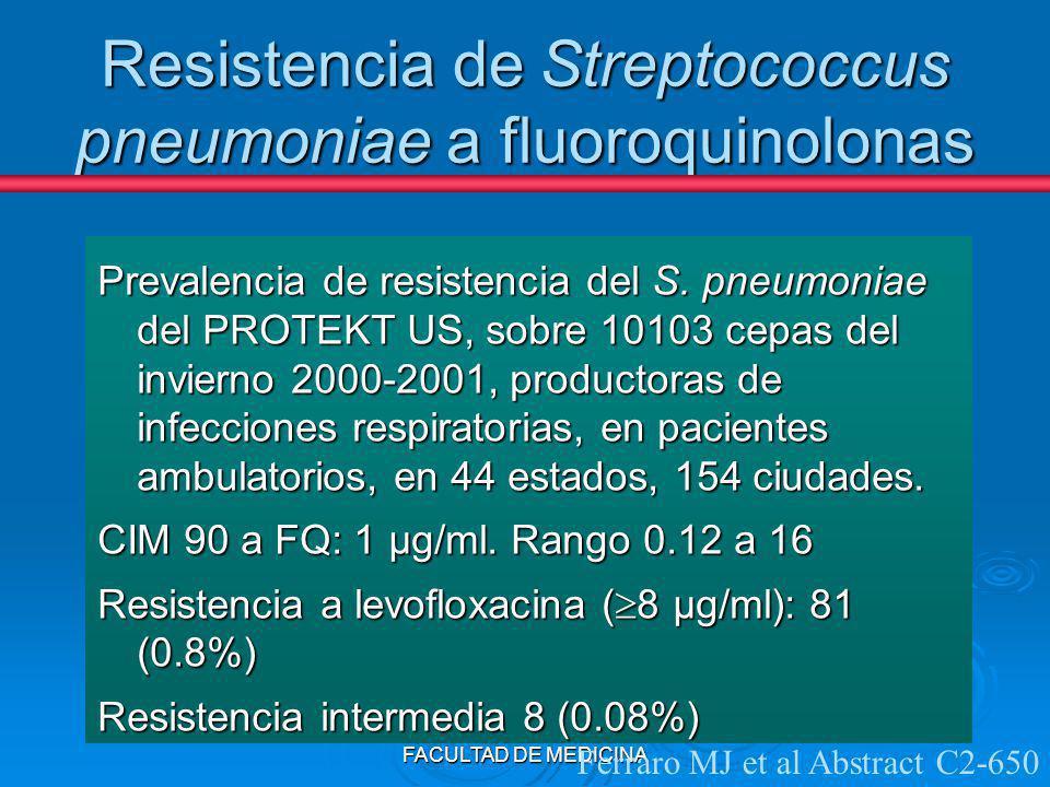 FUNDACION BARCELO - FACULTAD DE MEDICINA Resistencia de Streptococcus pneumoniae a fluoroquinolonas Prevalencia de resistencia del S. pneumoniae del P