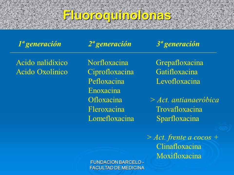 FUNDACION BARCELO - FACULTAD DE MEDICINAFluoroquinolonas 1ª generación 2ª generación 3ª generación Acido nalidíxico Norfloxacina Grepafloxacina Acido