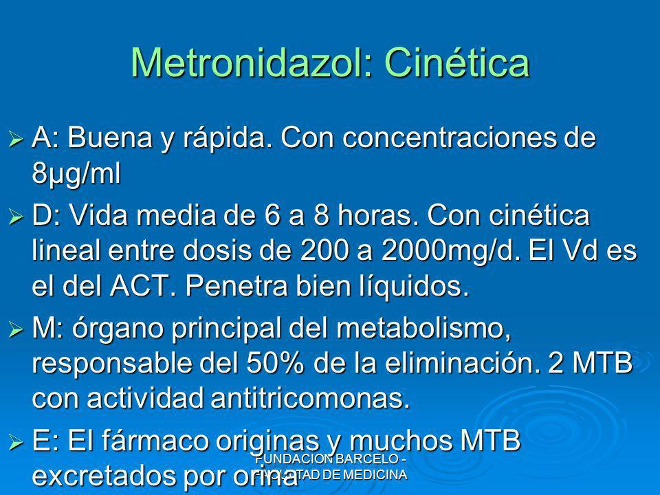 FUNDACION BARCELO - FACULTAD DE MEDICINA Metronidazol: Cinética A: Buena y rápida. Con concentraciones de 8μg/ml A: Buena y rápida. Con concentracione