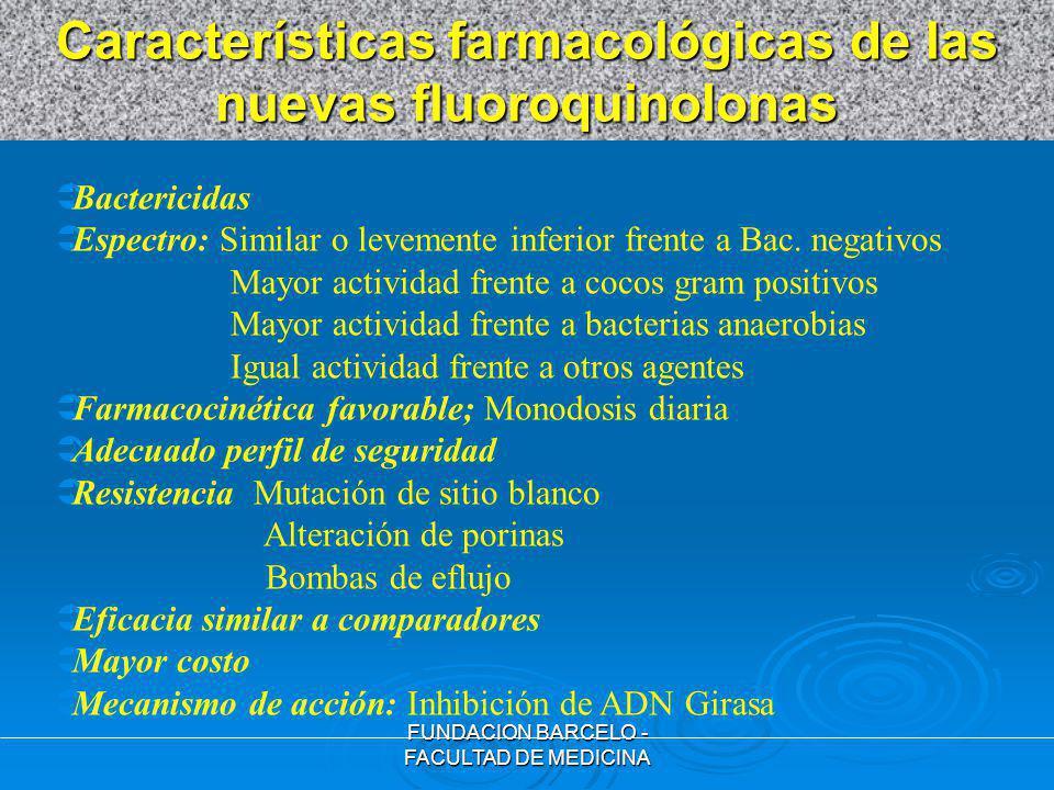 FUNDACION BARCELO - FACULTAD DE MEDICINA Características farmacológicas de las nuevas fluoroquinolonas Bactericidas Espectro: Similar o levemente infe