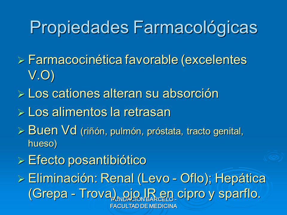 FUNDACION BARCELO - FACULTAD DE MEDICINA Interacciones Cationes multivalentes: deben administrarse 2hs antes de dichos cationes.