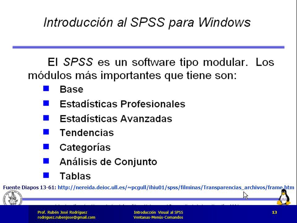 Prof. José Rodríguez Prof. Rubén José Rodríguezrodriguez.rubenjose@gmail.com Introducción Visual al SPSS Ventanas-Menús-Comandos 13 Fuente Diapos 13-6