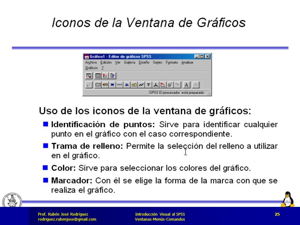 Prof. José Rodríguez Prof. Rubén José Rodríguezrodriguez.rubenjose@gmail.com Introducción Visual al SPSS Ventanas-Menús-Comandos 25