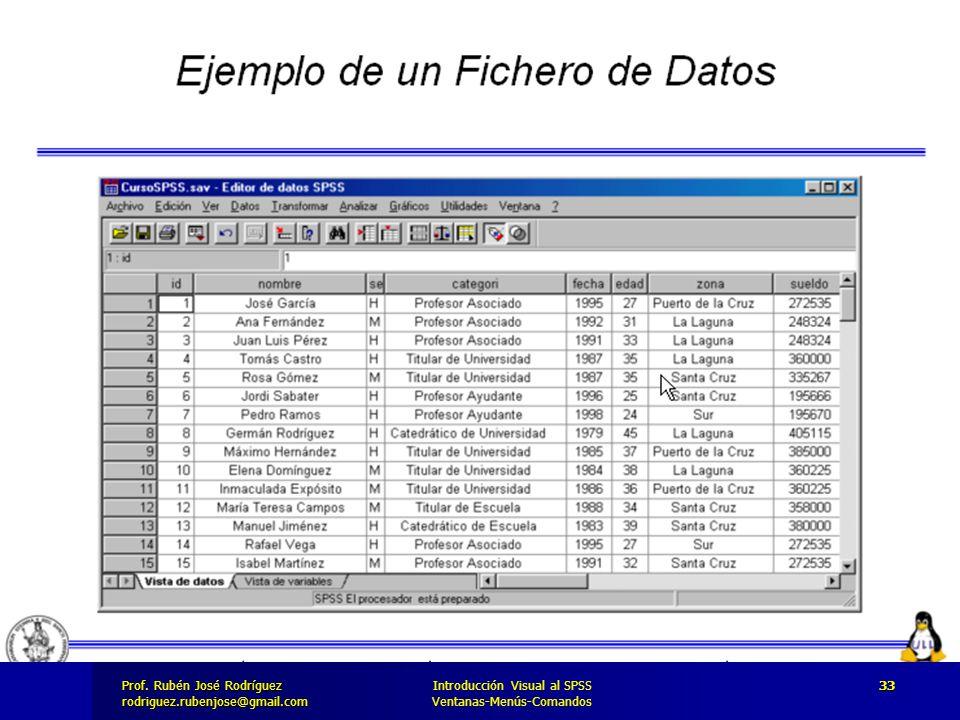 Prof. José Rodríguez Prof. Rubén José Rodríguezrodriguez.rubenjose@gmail.com Introducción Visual al SPSS Ventanas-Menús-Comandos 33