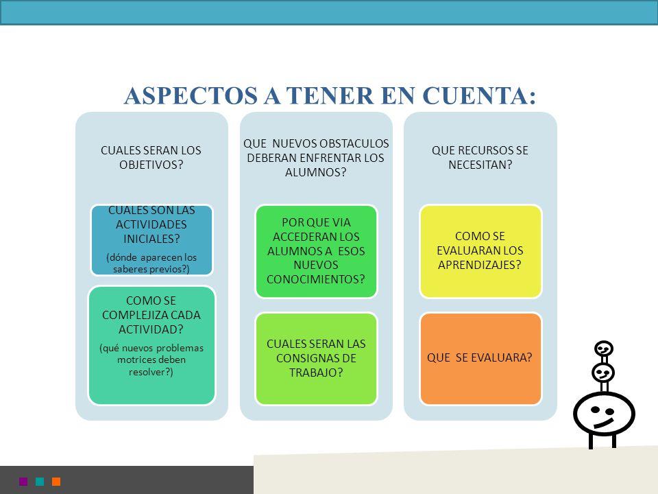 ASPECTOS A TENER EN CUENTA: CUALES SERAN LOS OBJETIVOS.