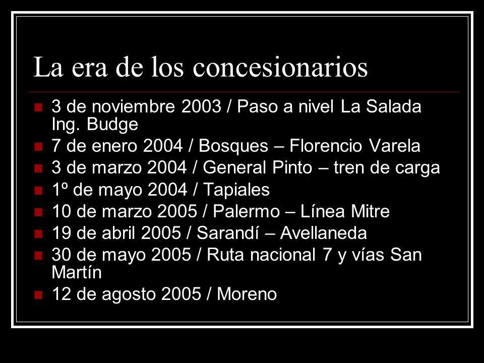 Accidentes: con muertos y heridos 26 de octubre de 1998 / Florencio Varela 26 de octubre de 1998 / Florencio Varela 16 de junio de 1999 / Tucumán – tren de carga 16 de junio de 1999 / Tucumán – tren de carga 2 de julio de 1999 / Avellaneda 2 de julio de 1999 / Avellaneda 23 de octubre 2000 / Estación General Lemos 23 de octubre 2000 / Estación General Lemos 26 de diciembre 2000 / La Plata / Trenes Metropolitanos 26 de diciembre 2000 / La Plata / Trenes Metropolitanos 1º de enero 2001 / Quilmes 1º de enero 2001 / Quilmes 15 de marzo 2002 / Ezeiza 15 de marzo 2002 / Ezeiza 1º de diciembre 2002 / Paso a nivel Claypole 1º de diciembre 2002 / Paso a nivel Claypole 16 de enero 2003 / Paso a nivel Madariaga 16 de enero 2003 / Paso a nivel Madariaga