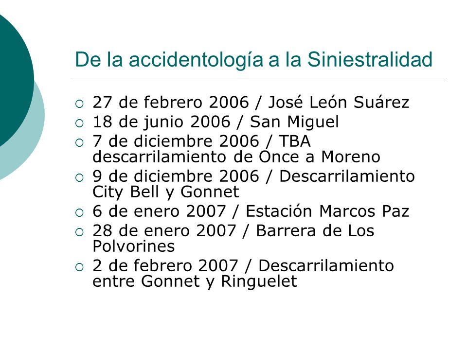 La era de los concesionarios 3 de noviembre 2003 / Paso a nivel La Salada Ing.