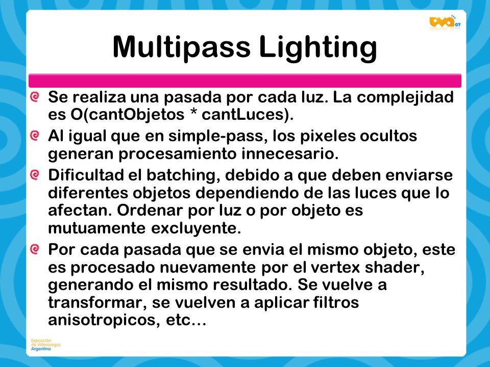 Multipass Lighting Se realiza una pasada por cada luz. La complejidad es O(cantObjetos * cantLuces). Al igual que en simple-pass, los pixeles ocultos