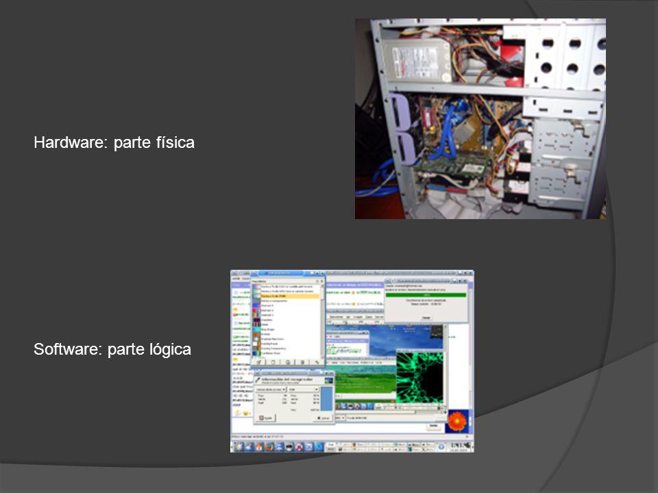 El hardware se clasifica en 2 grupos CPU Periféricos Palca madre Microprocesador Memoria RAM Memoria ROM Disco rígido Monitor Teclado Mouse Parlantes Impresora Web cam