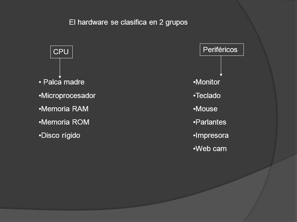 El hardware se clasifica en 2 grupos CPU Periféricos Palca madre Microprocesador Memoria RAM Memoria ROM Disco rígido Monitor Teclado Mouse Parlantes