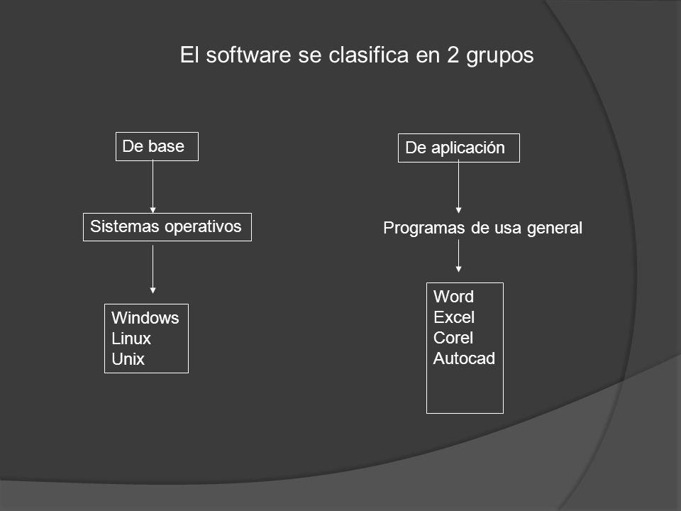 El software se clasifica en 2 grupos De base De aplicación Sistemas operativos Programas de usa general Windows Linux Unix Word Excel Corel Autocad
