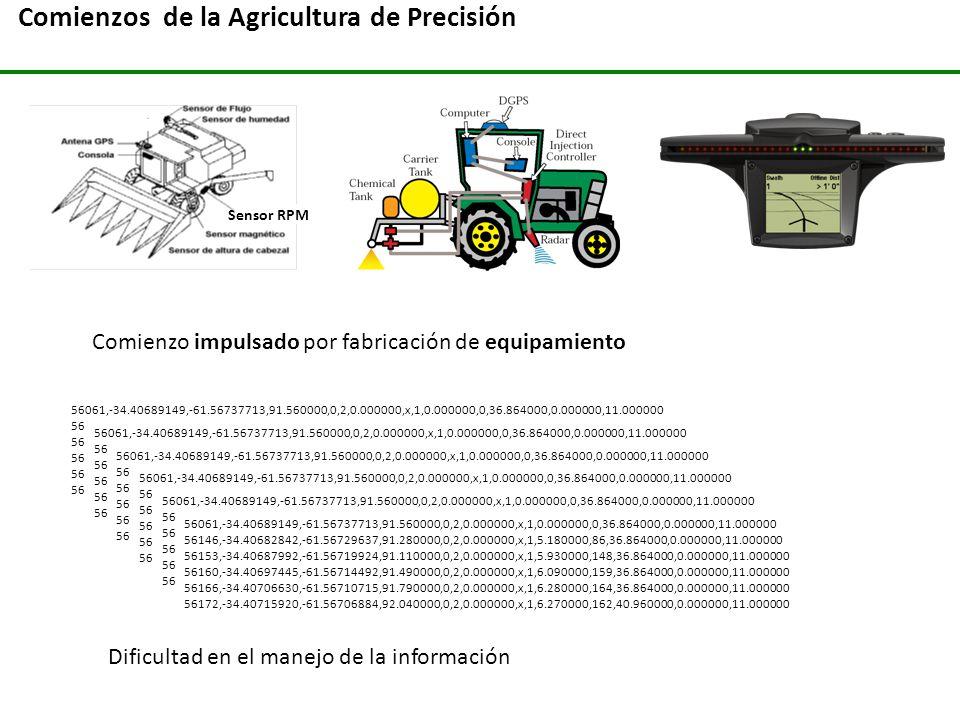 Comienzos de la Agricultura de Precisión Sensor RPM Comienzo impulsado por fabricación de equipamiento 56061,-34.40689149,-61.56737713,91.560000,0,2,0