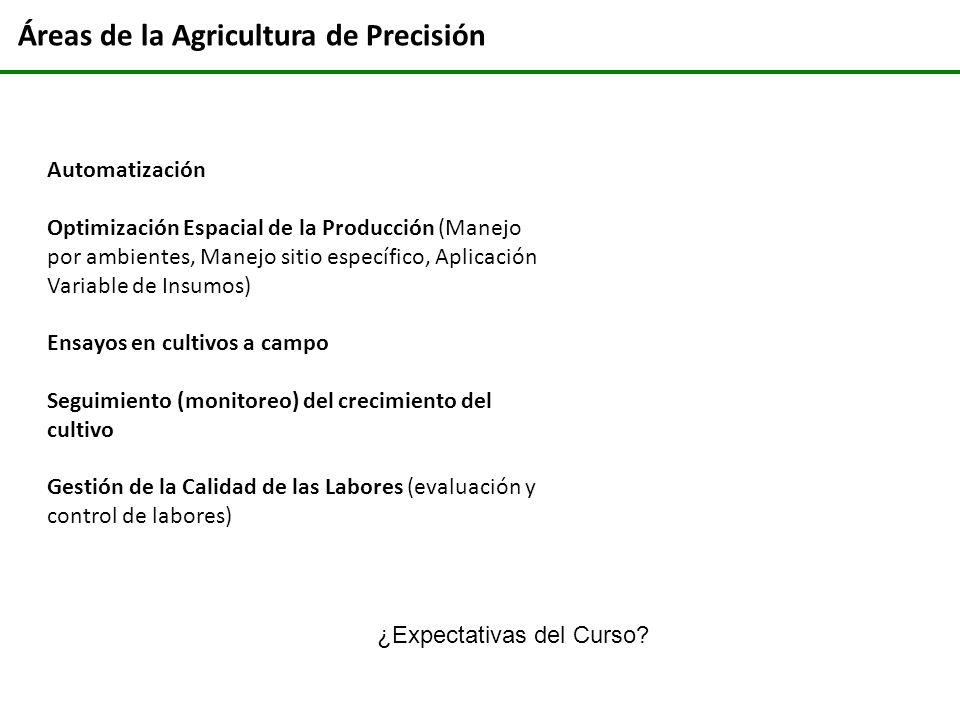 Áreas de la Agricultura de Precisión Automatización Optimización Espacial de la Producción (Manejo por ambientes, Manejo sitio específico, Aplicación