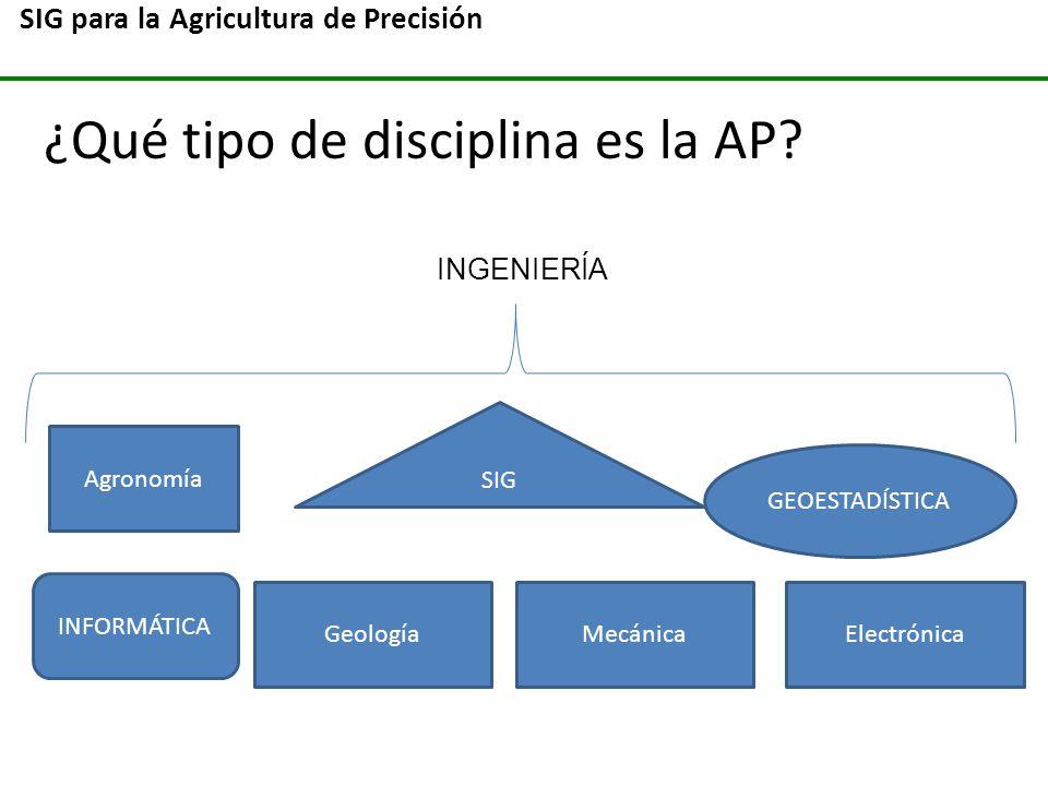 SIG para la Agricultura de Precisión ¿Qué tipo de disciplina es la AP? Agronomía GEOESTADÍSTICA INFORMÁTICA SIG Geología INGENIERÍA MecánicaElectrónic