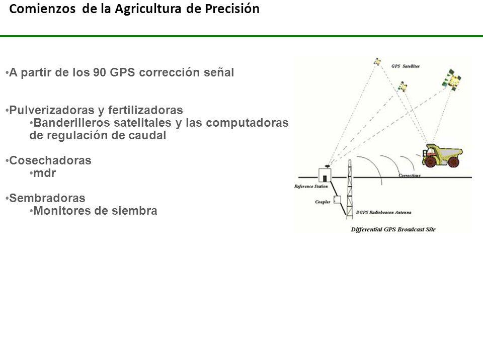 Comienzos de la Agricultura de Precisión A partir de los 90 GPS corrección señal Pulverizadoras y fertilizadoras Banderilleros satelitales y las compu