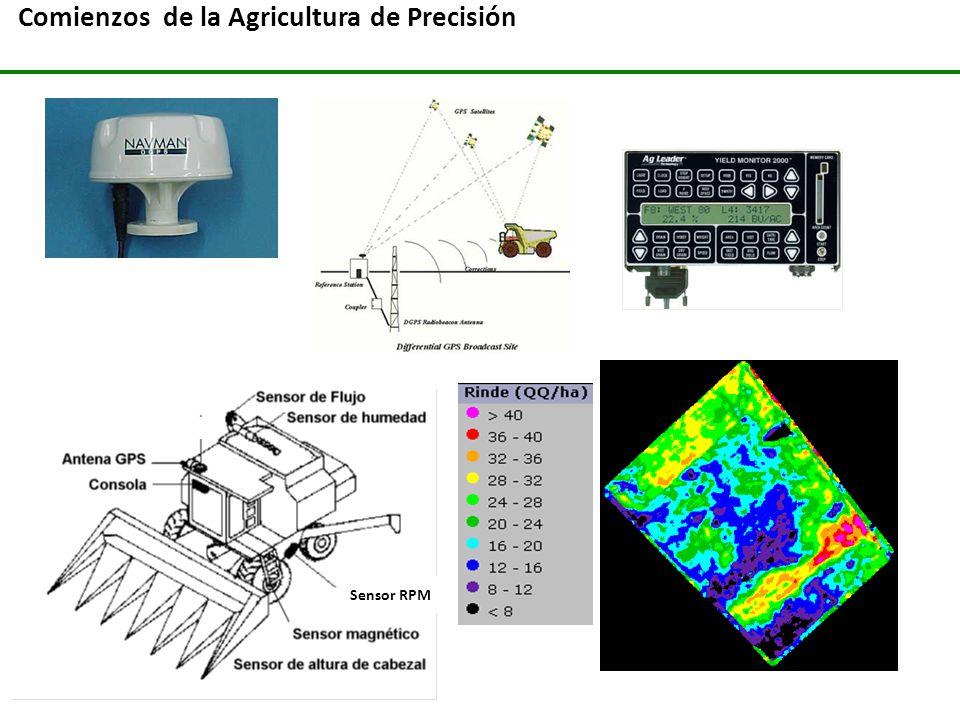 Comienzos de la Agricultura de Precisión Sensor RPM