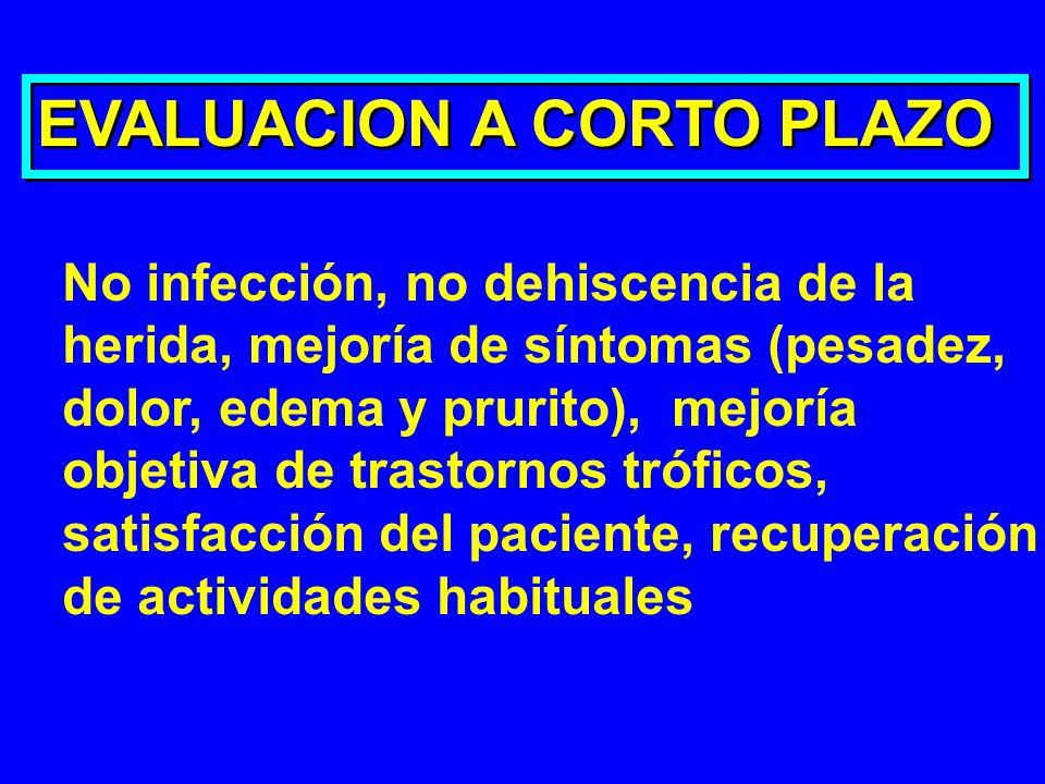 EVALUACION A CORTO PLAZO No infección, no dehiscencia de la herida, mejoría de síntomas (pesadez, dolor, edema y prurito), mejoría objetiva de trastor