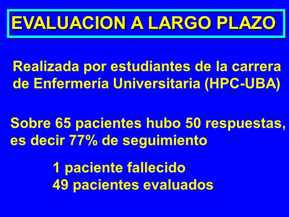EVALUACION A LARGO PLAZO Realizada por estudiantes de la carrera de Enfermería Universitaria (HPC-UBA) Sobre 65 pacientes hubo 50 respuestas, es decir