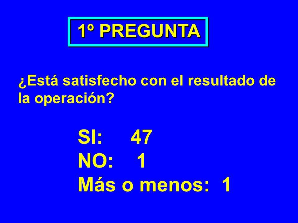 1º PREGUNTA ¿Está satisfecho con el resultado de la operación? SI: 47 NO: 1 Más o menos: 1