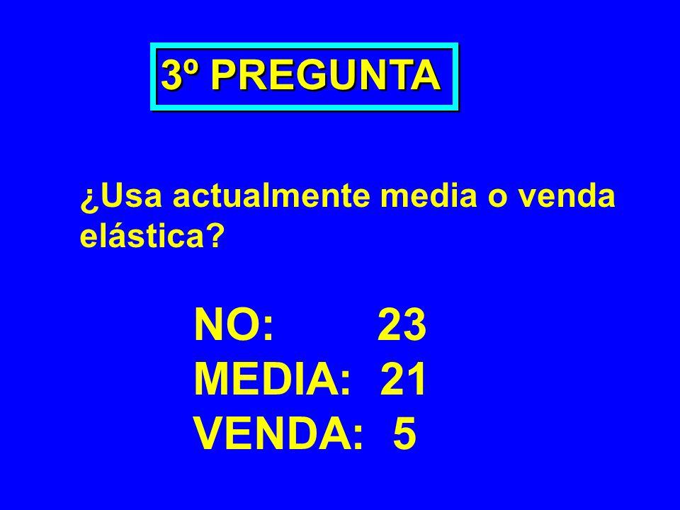 3º PREGUNTA ¿Usa actualmente media o venda elástica? NO: 23 MEDIA: 21 VENDA: 5