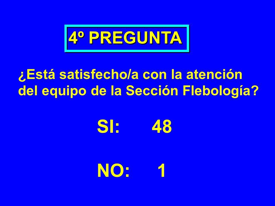 4º PREGUNTA ¿Está satisfecho/a con la atención del equipo de la Sección Flebología? SI:48 NO: 1