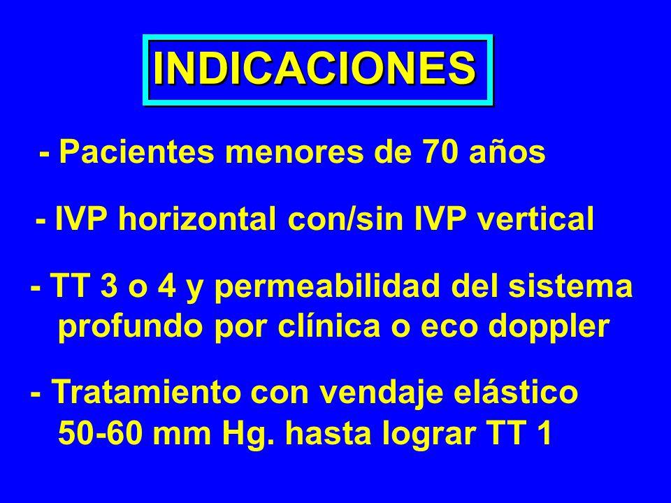 INDICACIONES - Pacientes menores de 70 años - IVP horizontal con/sin IVP vertical - Tratamiento con vendaje elástico 50-60 mm Hg. hasta lograr TT 1 -