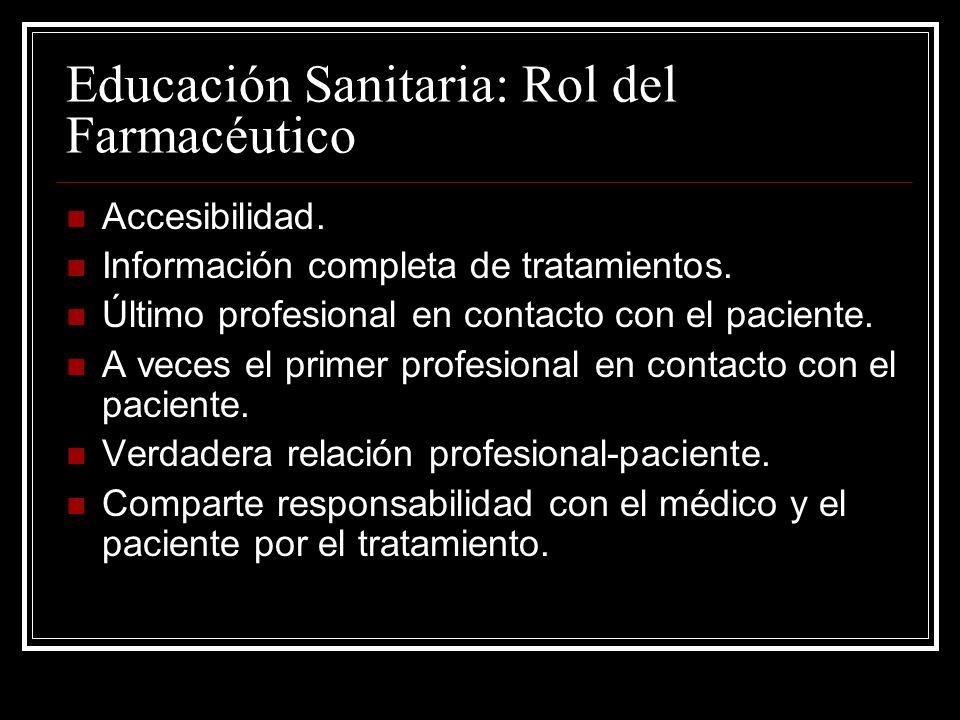 Educación Sanitaria: Rol del Farmacéutico Accesibilidad. Información completa de tratamientos. Último profesional en contacto con el paciente. A veces