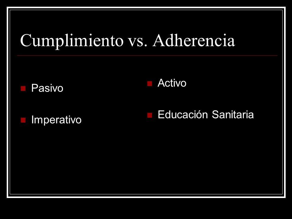 Cumplimiento vs. Adherencia Pasivo Imperativo Activo Educación Sanitaria