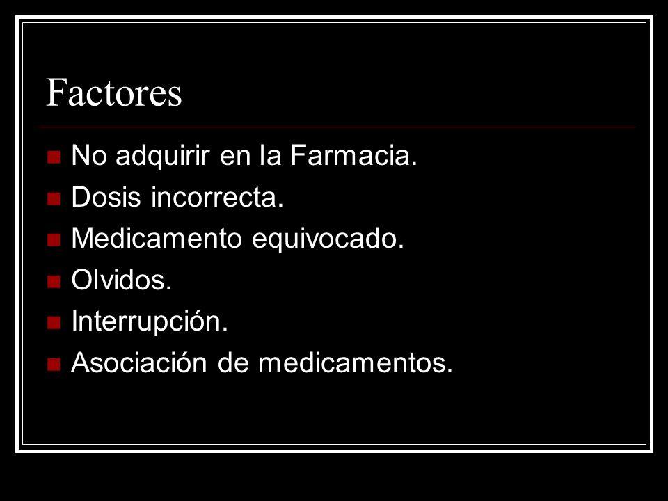 Factores No adquirir en la Farmacia.Dosis incorrecta.