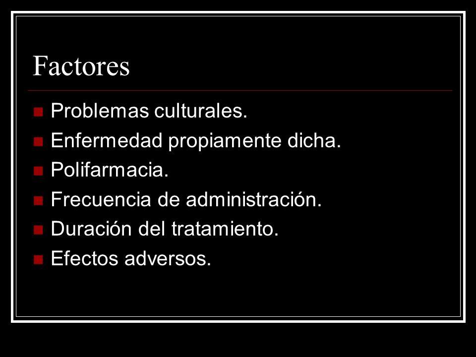 Factores Problemas culturales. Enfermedad propiamente dicha. Polifarmacia. Frecuencia de administración. Duración del tratamiento. Efectos adversos.