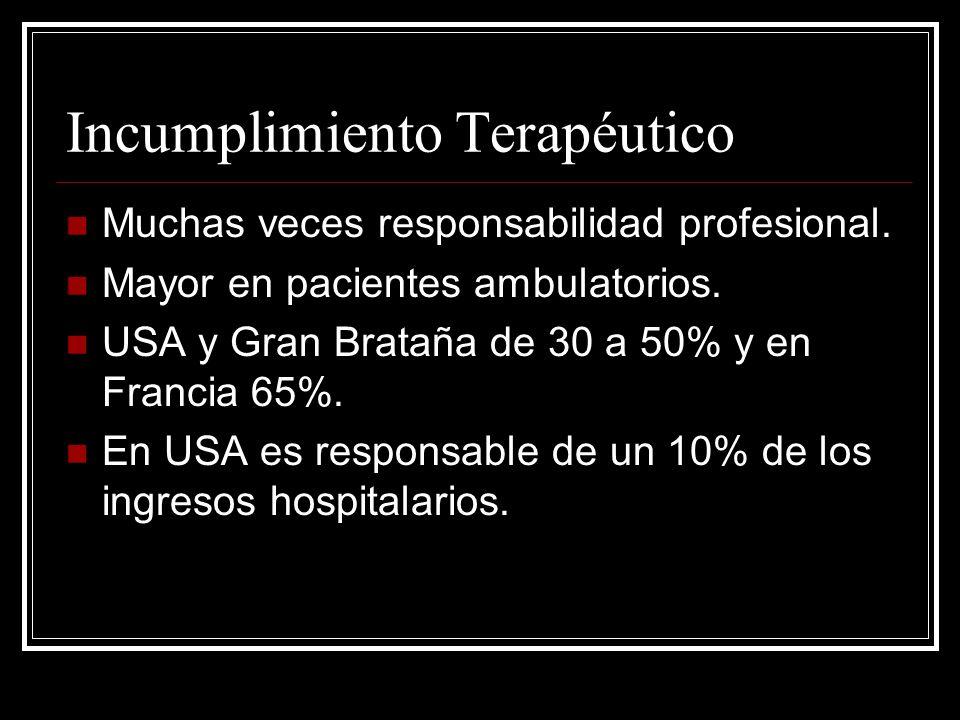 Incumplimiento Terapéutico Muchas veces responsabilidad profesional. Mayor en pacientes ambulatorios. USA y Gran Brataña de 30 a 50% y en Francia 65%.