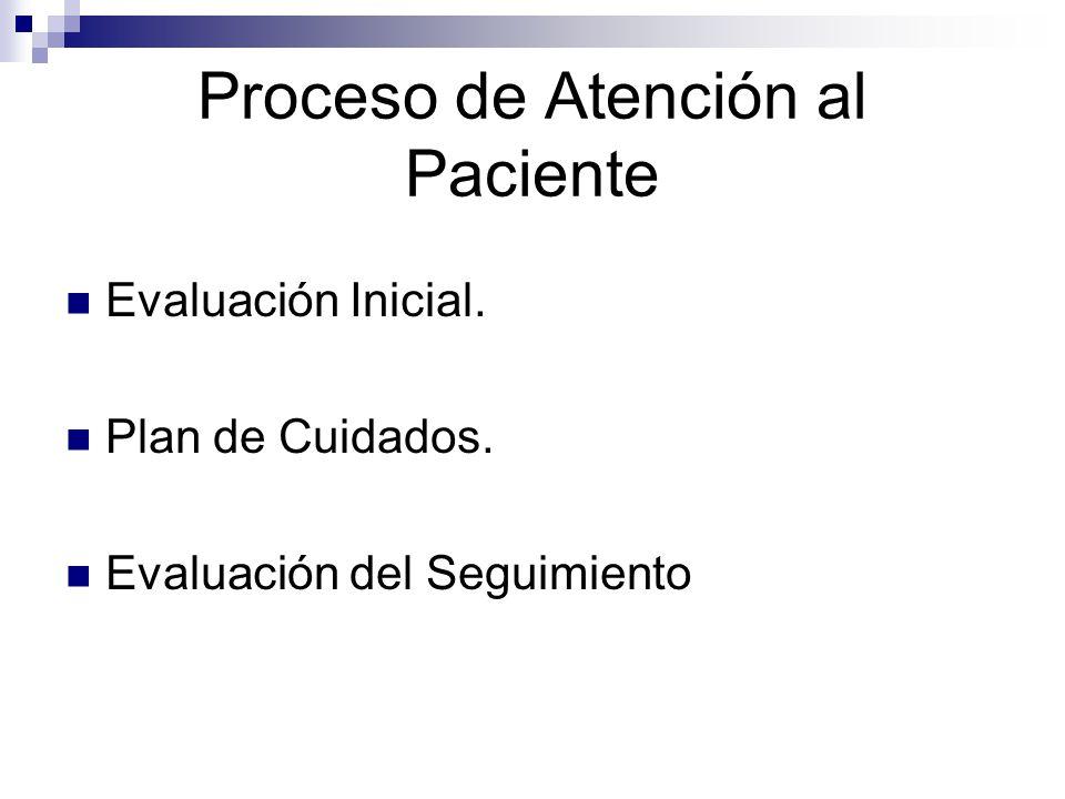Proceso de Atención al Paciente Evaluación Inicial. Plan de Cuidados. Evaluación del Seguimiento