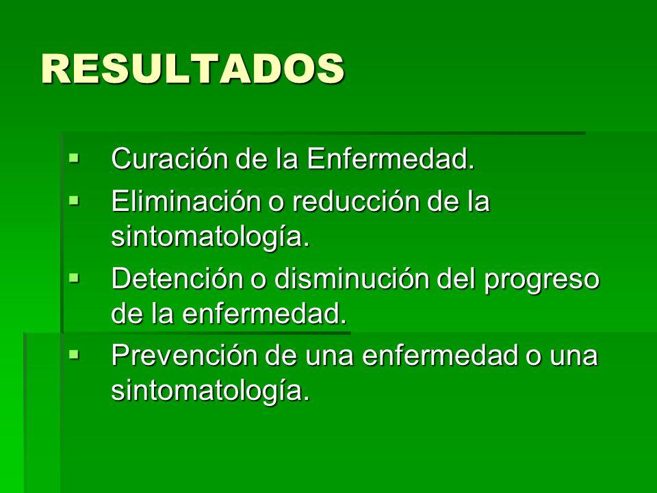 RESULTADOS Curación de la Enfermedad. Curación de la Enfermedad. Eliminación o reducción de la sintomatología. Eliminación o reducción de la sintomato