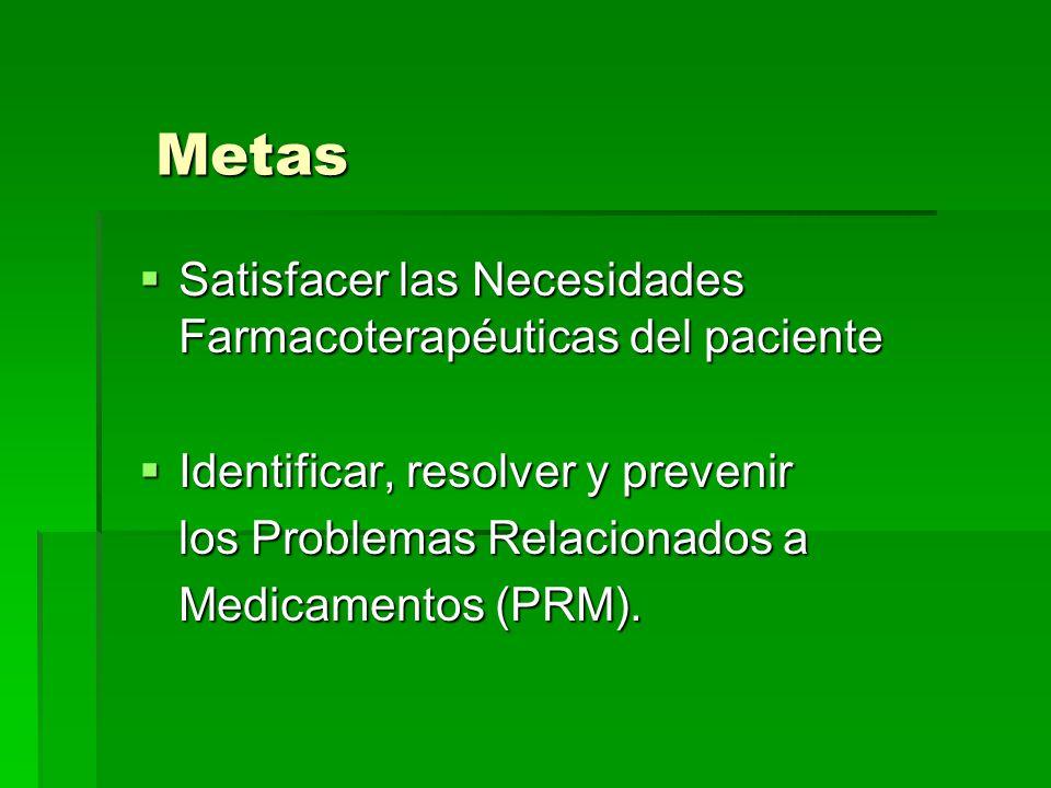 Metas Satisfacer las Necesidades Farmacoterapéuticas del paciente Satisfacer las Necesidades Farmacoterapéuticas del paciente Identificar, resolver y prevenir Identificar, resolver y prevenir los Problemas Relacionados a Medicamentos (PRM).