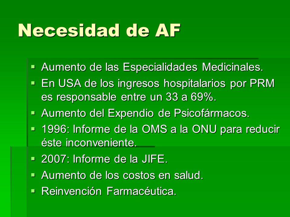 Necesidad de AF Aumento de las Especialidades Medicinales. Aumento de las Especialidades Medicinales. En USA de los ingresos hospitalarios por PRM es